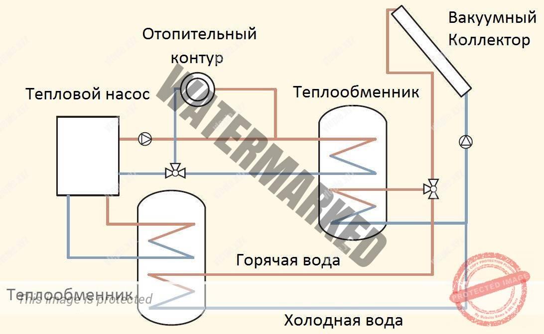 Схема подключения теплового насоса и вакуумного солнечного коллектора