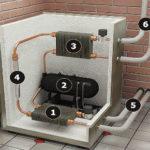 Воздушный тепловой насос: принцип работы, конструкция, эффективность