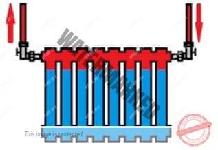 Неправильное верхнее подключение радиатора