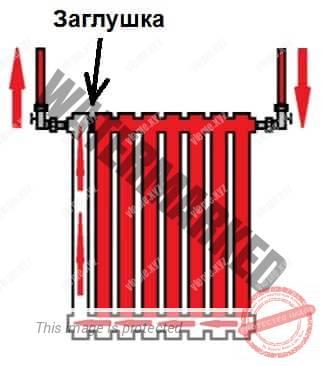 Радиатор для верхнего подключения