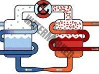 Как работает тепловой насос для отопления дома – геотермальный, водяной, воздушный