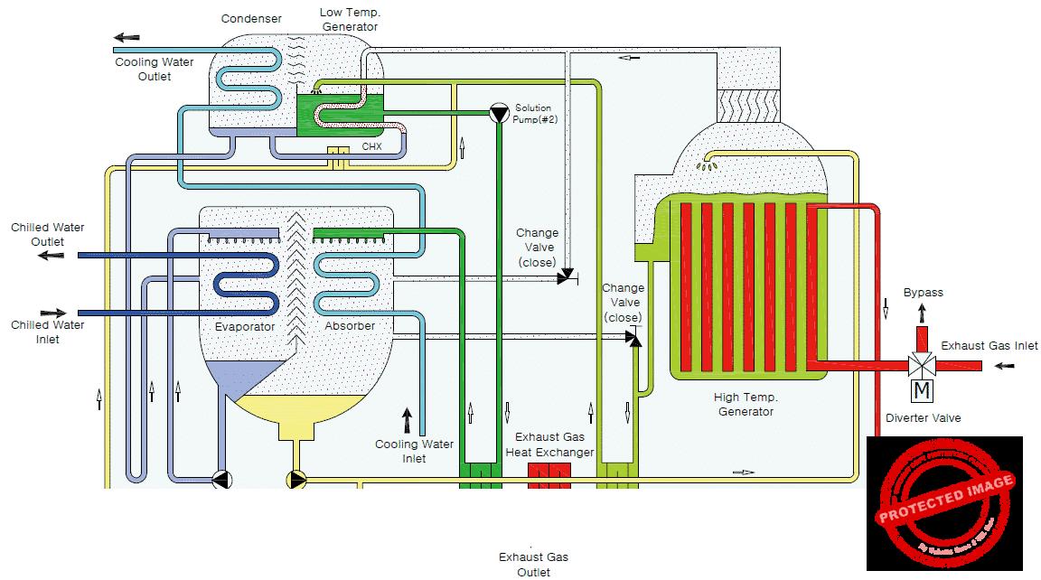 Схема двухступенчатой АБХМ прямого нагрева