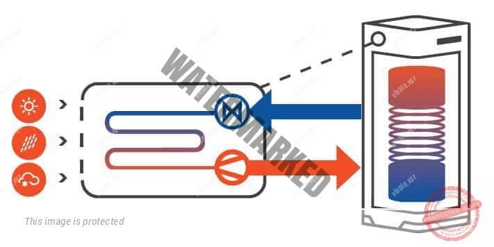Схема работы термодинамического коллектора