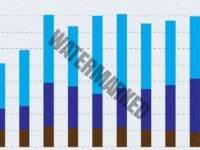 Использование тепловых насосов в мире — статистика, тенденции, перспективы