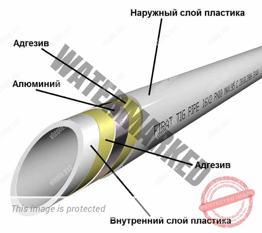 Какую трубу выбрать для теплого пола: Металлопластиковая труба в разрезе