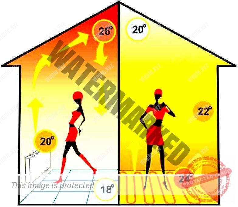 Распределение температур при отоплении теплым полом и радиаторами отопления