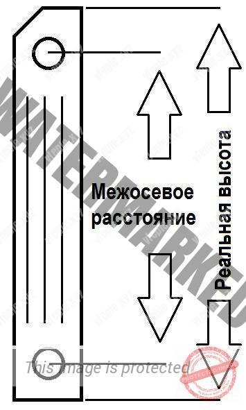 Высота радиатора отопления и межосевое расстояние