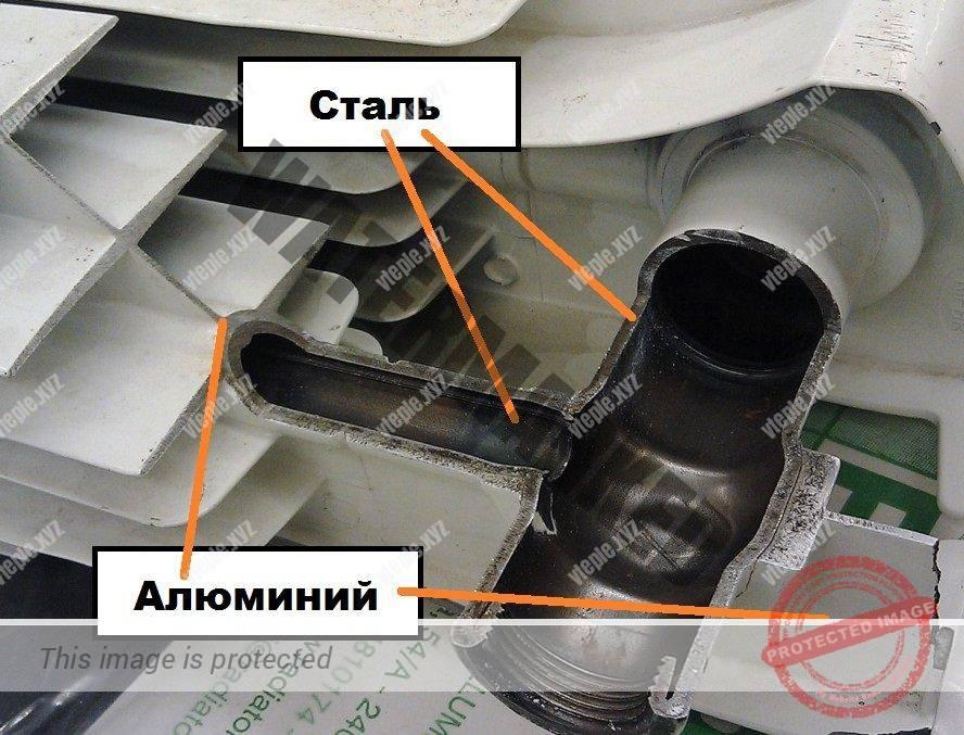 Конструкция биметаллических радиаторов отопления в разрезе