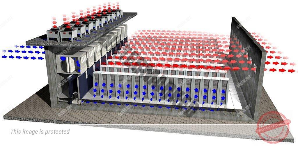 Схема подключения прецизионных кондиционеров с наружными блоками на крыше.