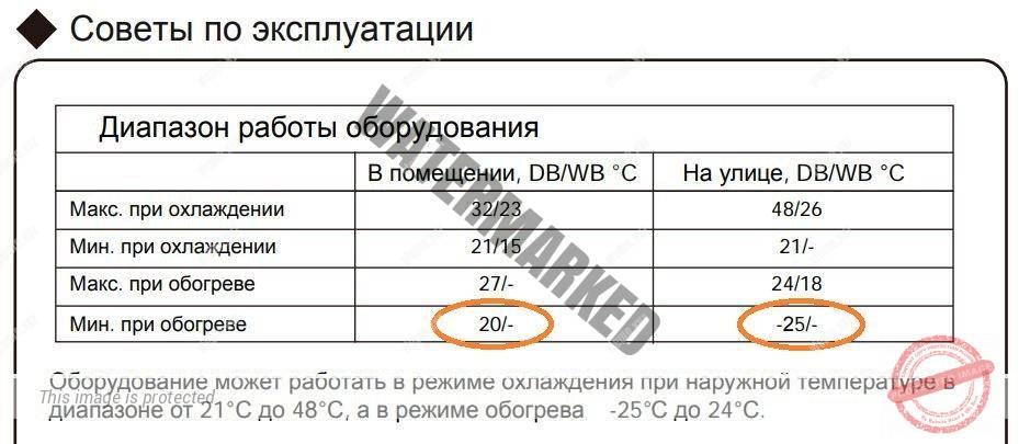 minimalnaja-rabochaja-temperatura.jpg