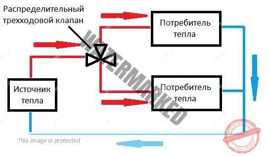 Схема установки распределительного трехходового клапана в системе отопления