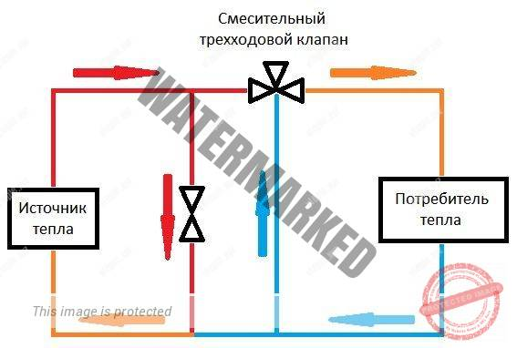ustanovka-smesitelnogo-trehhodovogo-klapana-s-peremychkoj-v-sisteme-otoplenija.jpg