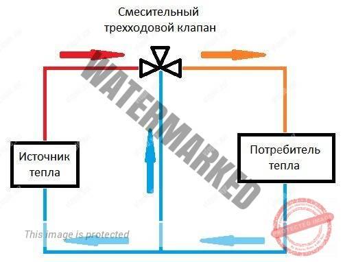 Схема установки смесительного трехходового клапана в системе отопления