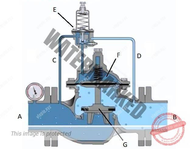 Устройство регулятора давления воды до себя