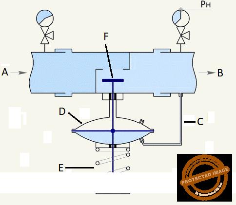 Устройство регулятора давления воды после себя