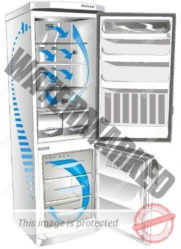 Циркуляция воздуха в холодильнике No Frost