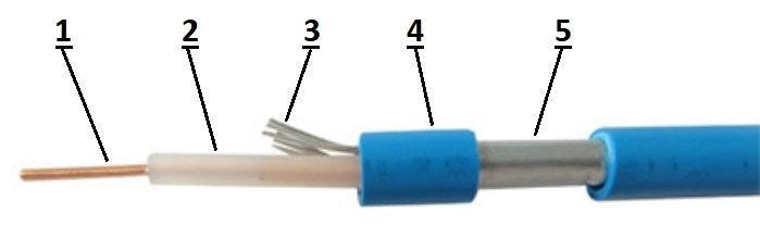 konstrukcija-odnozhilnogo-kabelja-teplogo-jelekticheskogo-pola.jpg