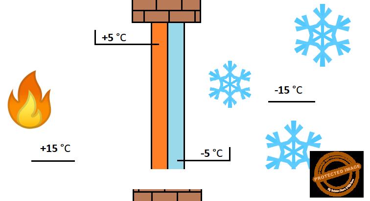 Энергосберегающая пленка для утепления окон