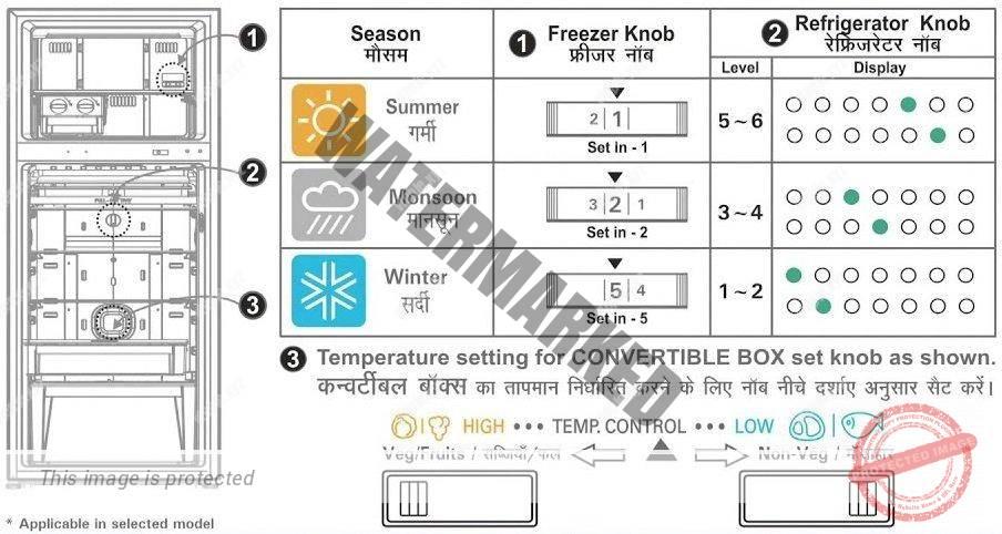 rekomendacii-proizvoditelej-otnositelno-temperatury.jpg