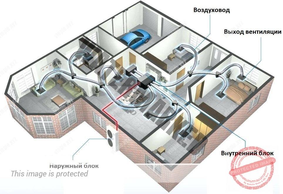 Схема установки канального кондиционера для нескольких помещений