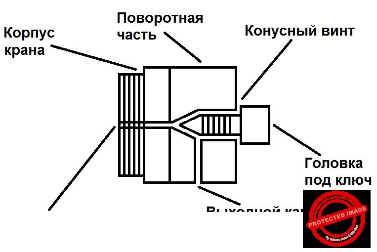 Схема крана Маевского с поворотной частью.