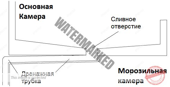 Схема с отдельным дренажем